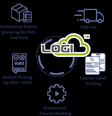 Launch of logi-Cloud 2.0